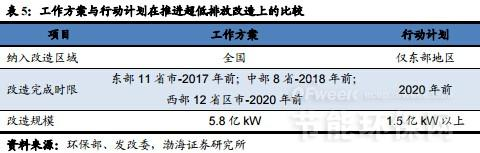 说明: http://imgs.h2o-china.com/news/2016/04/1460425184259132.jpg